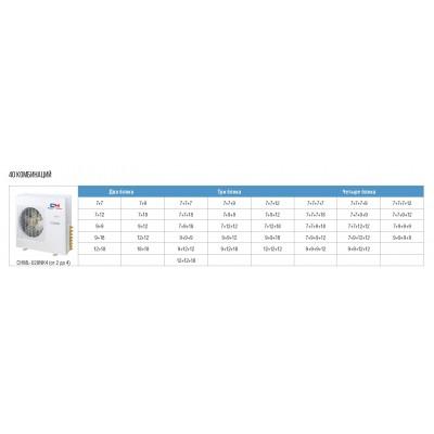 Наружный блок Cooper&Hunter CHML-U28RK4